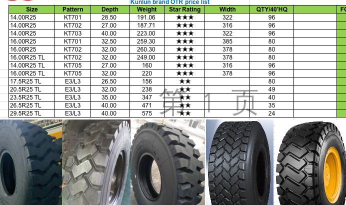 High quality of Bias tire from Double coin group